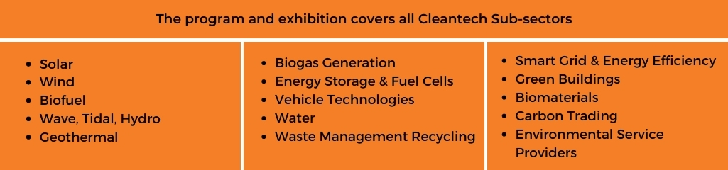 The Program And Exhibition Covers All Cleantech Sub Sectors