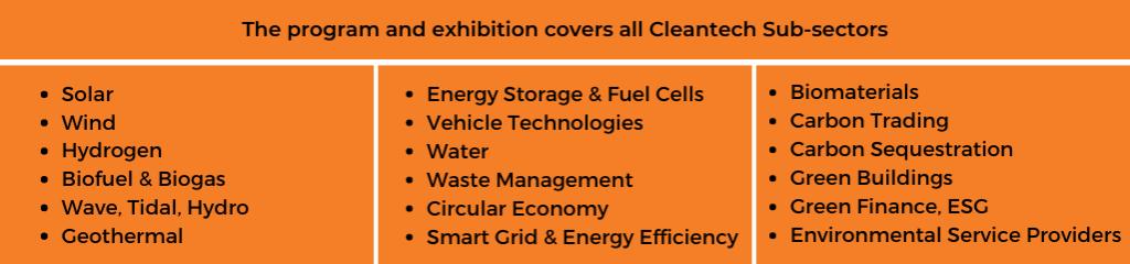 Cleantech Sub Sectors